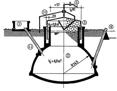 Different types of biogas plants « Флюид   Fluid